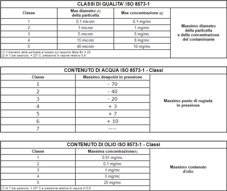 tabella-4-sicurezza-controlli